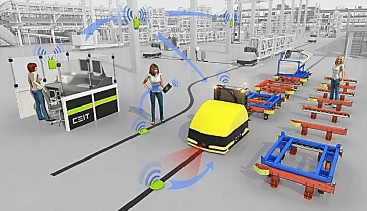 Автономно управляемые транспортные средства АУТС