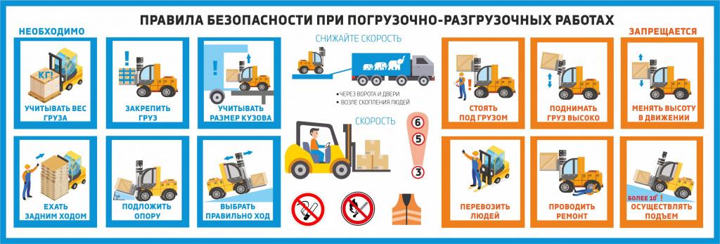 Правила безопасности при погрузо-разгрузочных работах