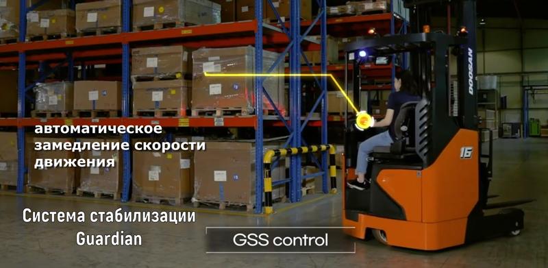 Система стабилизации Guardian автоматическое замедление скорости движения